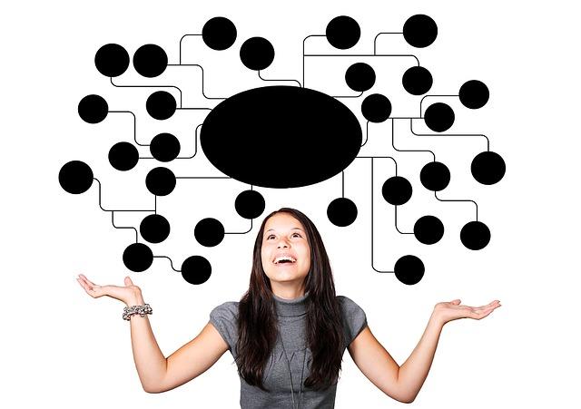 社内でアイデアを出しやすくする5つの方法
